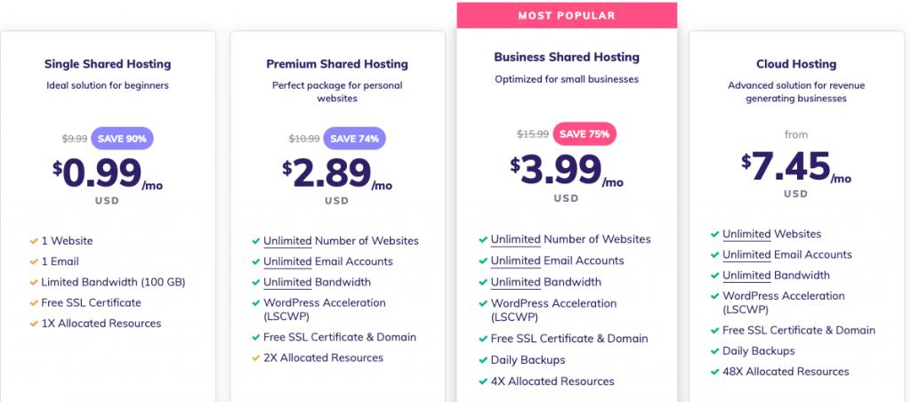 Web Hosting Pricing Plans